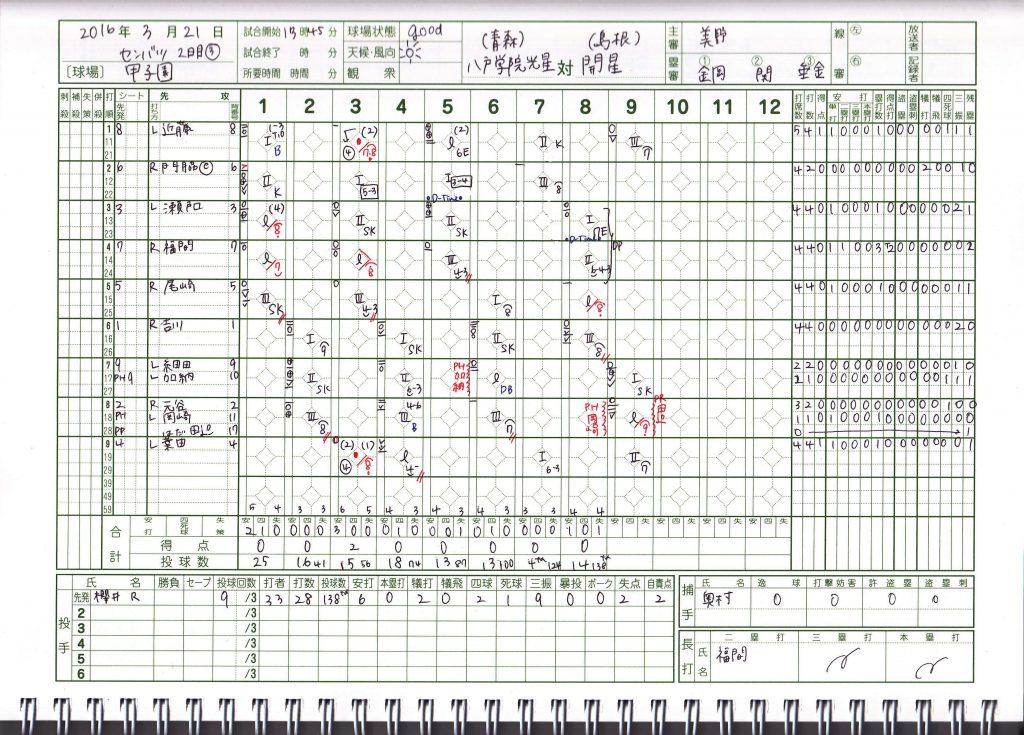 20160321_センバツ_八戸学院光星vs開星1