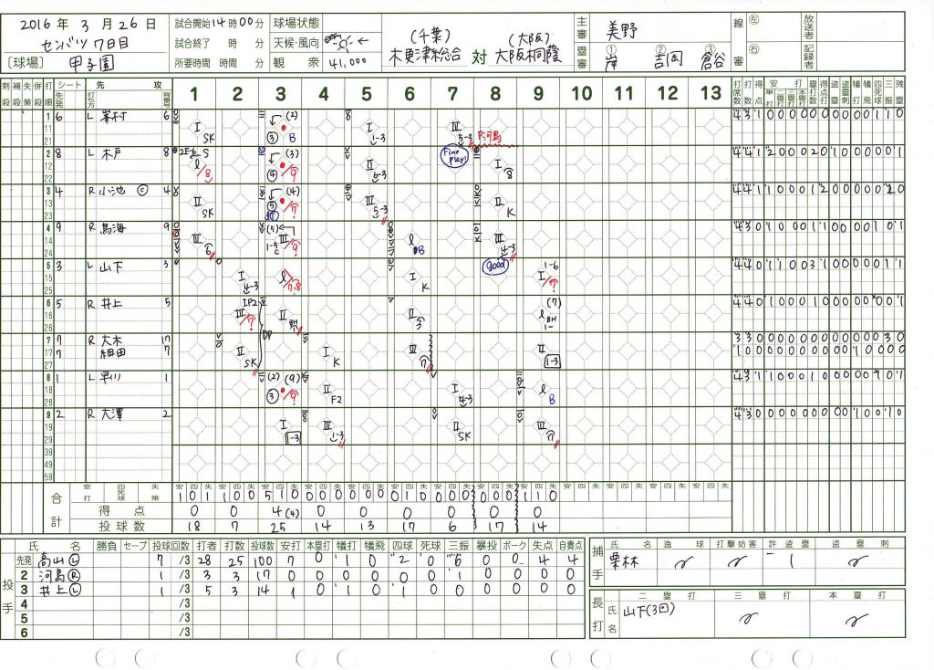 20160326_センバツ_木更津総合vs大阪桐蔭1