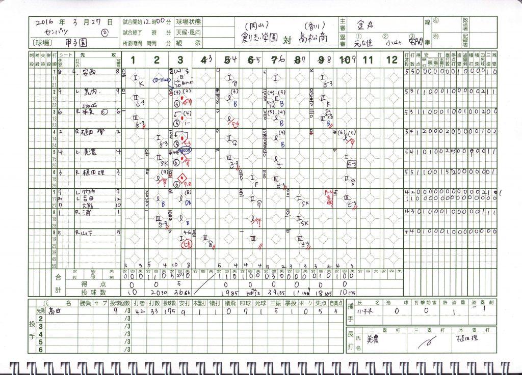20160327_センバツ_創志学園vs高松商1