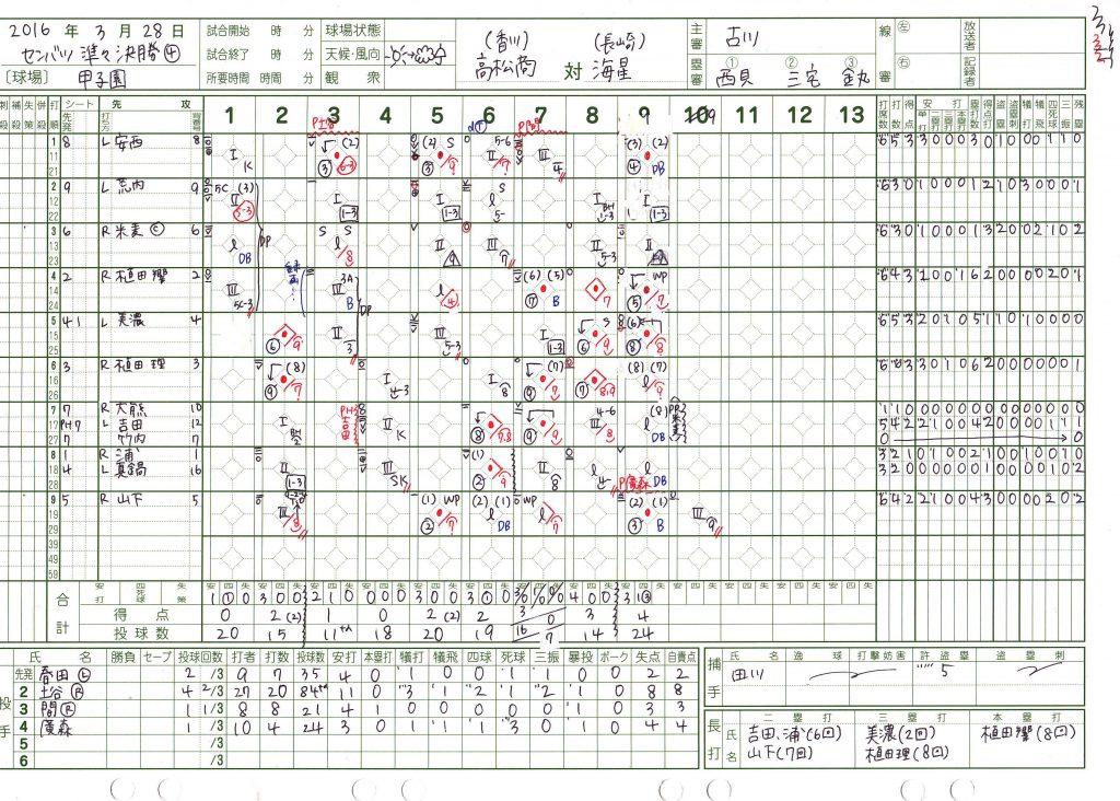 20160328_センバツ_高松商vs海星1